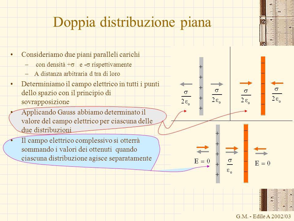 G.M. - Edile A 2002/03 Doppia distribuzione piana Consideriamo due piani paralleli carichi – con densità + e - rispettivamente –A distanza arbitraria