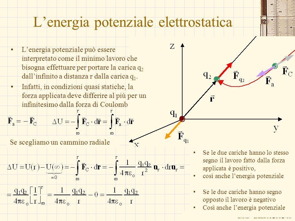 G.M. - Edile A 2002/03 Lenergia potenziale elettrostatica Lenergia potenziale può essere interpretato come il minimo lavoro che bisogna effettuare per