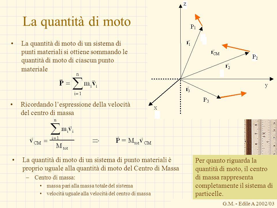 G.M. - Edile A 2002/03 La quantità di moto La quantità di moto di un sistema di punti materiali si ottiene sommando le quantità di moto di ciascun pun