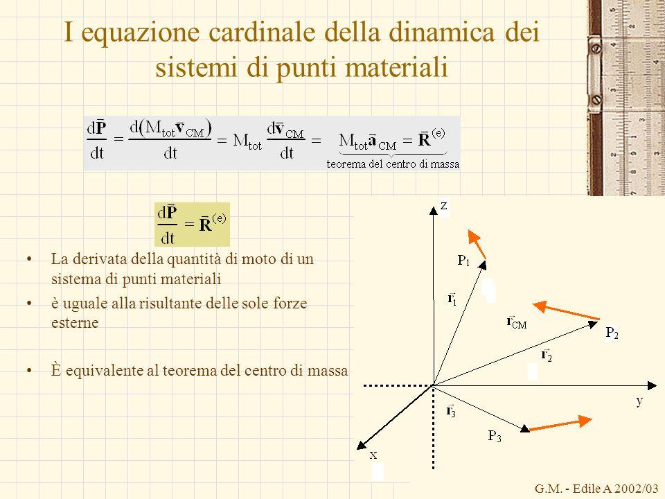 G.M. - Edile A 2002/03 I equazione cardinale della dinamica dei sistemi di punti materiali La derivata della quantità di moto di un sistema di punti m
