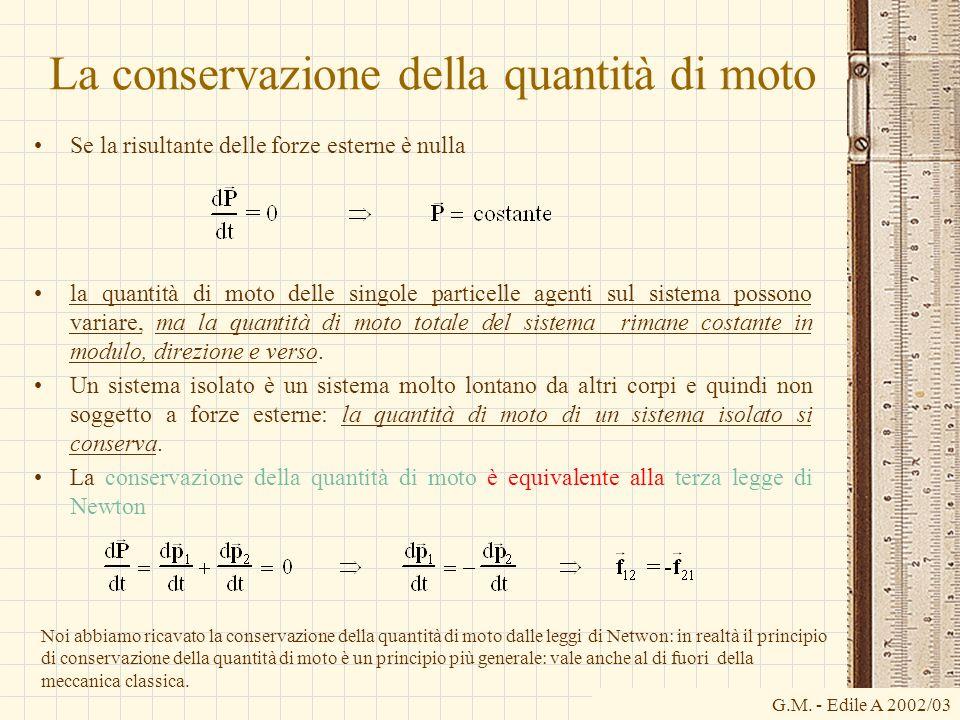 G.M. - Edile A 2002/03 La conservazione della quantità di moto Se la risultante delle forze esterne è nulla la quantità di moto delle singole particel