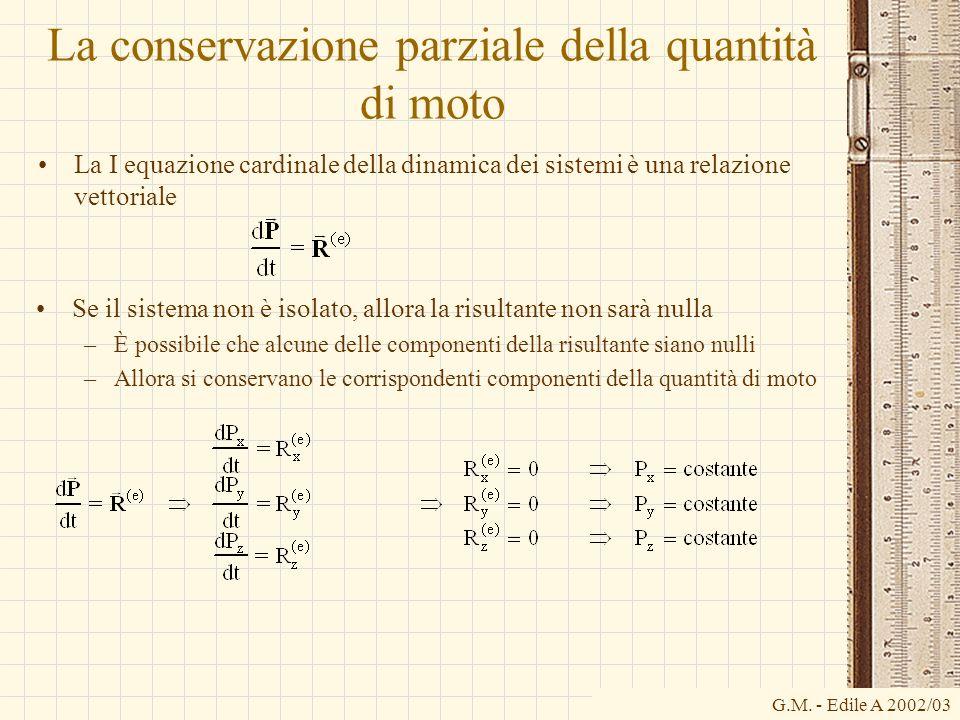 G.M. - Edile A 2002/03 La conservazione parziale della quantità di moto La I equazione cardinale della dinamica dei sistemi è una relazione vettoriale