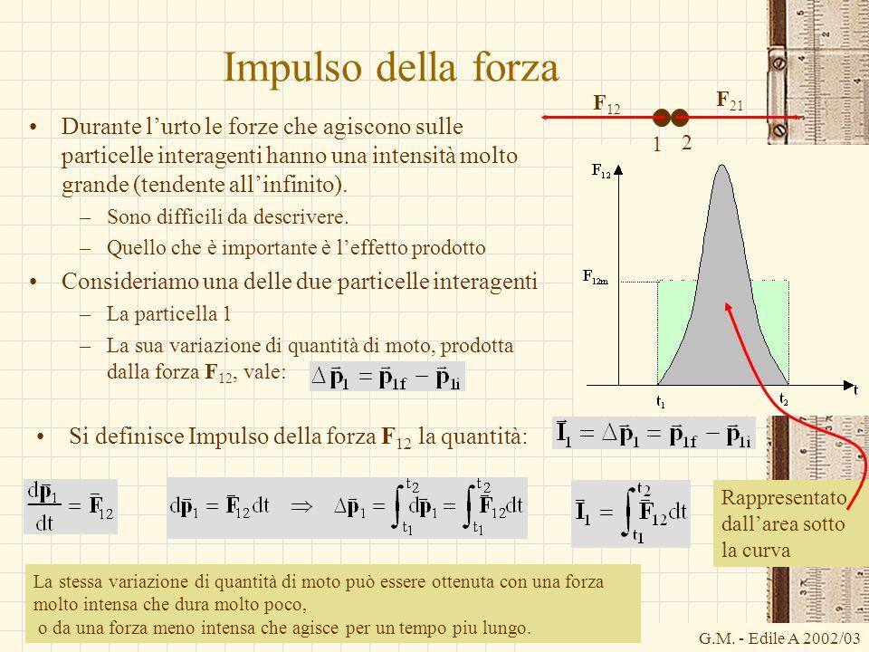 G.M. - Edile A 2002/03 Impulso della forza Durante lurto le forze che agiscono sulle particelle interagenti hanno una intensità molto grande (tendente