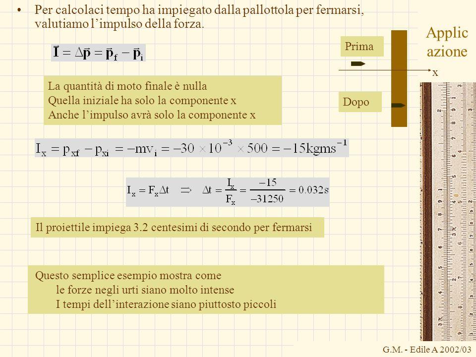 G.M. - Edile A 2002/03 Applic azione Per calcolaci tempo ha impiegato dalla pallottola per fermarsi, valutiamo limpulso della forza. Prima Il proietti
