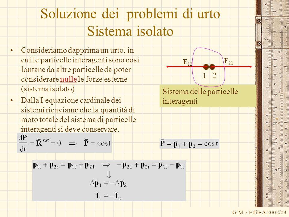 G.M. - Edile A 2002/03 Soluzione dei problemi di urto Sistema isolato Consideriamo dapprima un urto, in cui le particelle interagenti sono così lontan