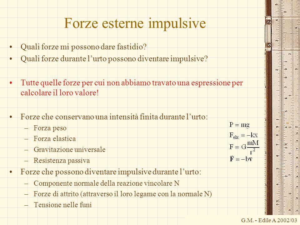G.M. - Edile A 2002/03 Forze esterne impulsive Quali forze mi possono dare fastidio? Quali forze durante lurto possono diventare impulsive? Tutte quel