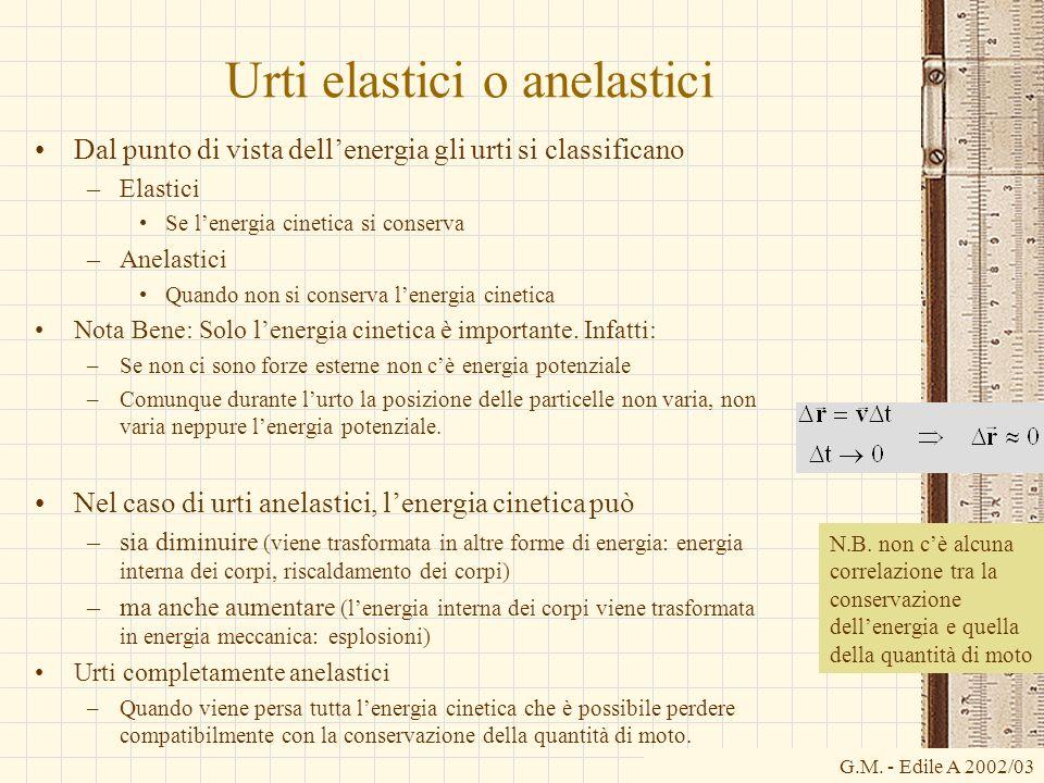 G.M. - Edile A 2002/03 Urti elastici o anelastici Dal punto di vista dellenergia gli urti si classificano –Elastici Se lenergia cinetica si conserva –