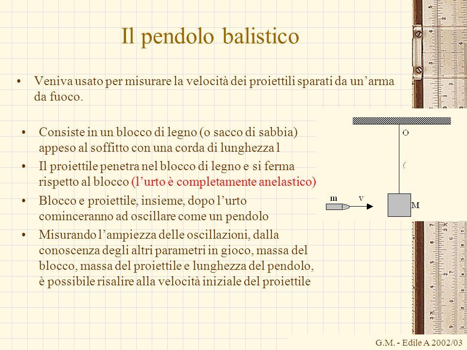 G.M. - Edile A 2002/03 Il pendolo balistico Veniva usato per misurare la velocità dei proiettili sparati da unarma da fuoco. Consiste in un blocco di