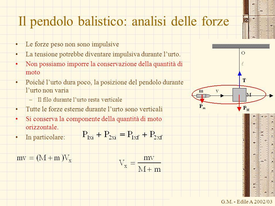 G.M. - Edile A 2002/03 Il pendolo balistico: analisi delle forze Le forze peso non sono impulsive La tensione potrebbe diventare impulsiva durante lur