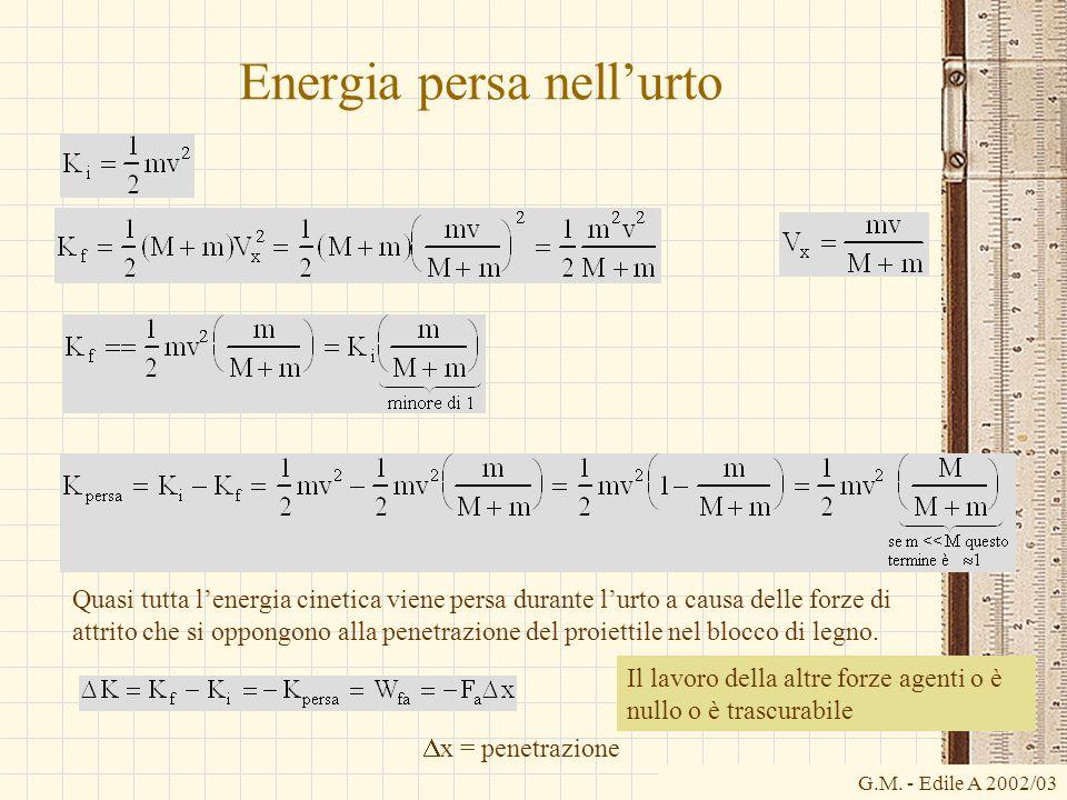 G.M. - Edile A 2002/03 Energia persa nellurto Quasi tutta lenergia cinetica viene persa durante lurto a causa delle forze di attrito che si oppongono
