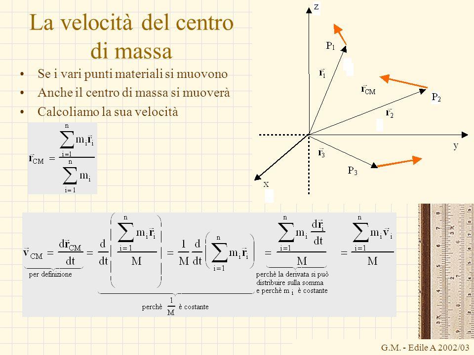 G.M. - Edile A 2002/03 La velocità del centro di massa Se i vari punti materiali si muovono Anche il centro di massa si muoverà Calcoliamo la sua velo