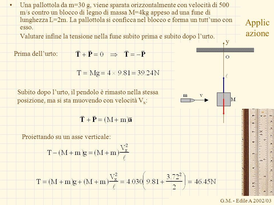 G.M. - Edile A 2002/03 Applic azione Una pallottola da m=30 g, viene sparata orizzontalmente con velocità di 500 m/s contro un blocco di legno di mass