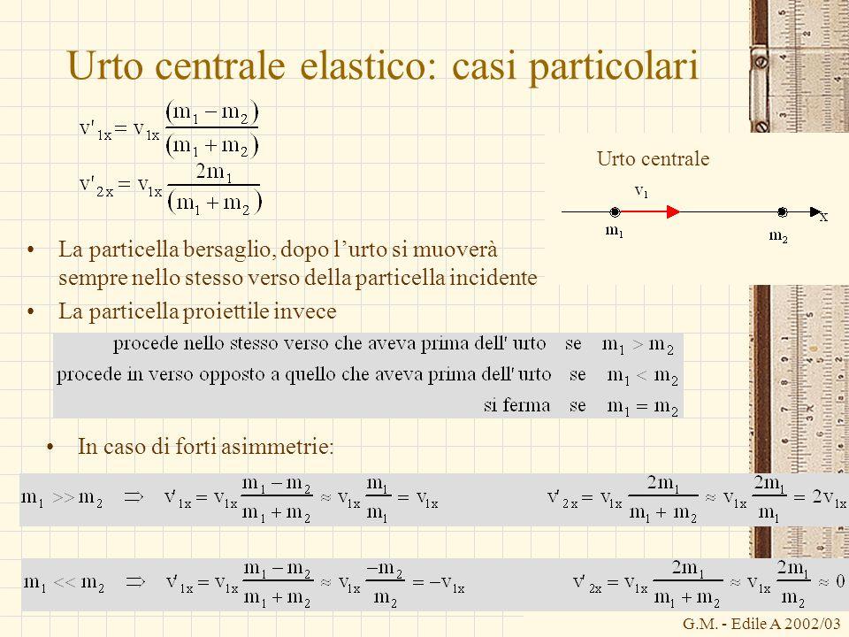 G.M. - Edile A 2002/03 Urto centrale elastico: casi particolari La particella bersaglio, dopo lurto si muoverà sempre nello stesso verso della partice