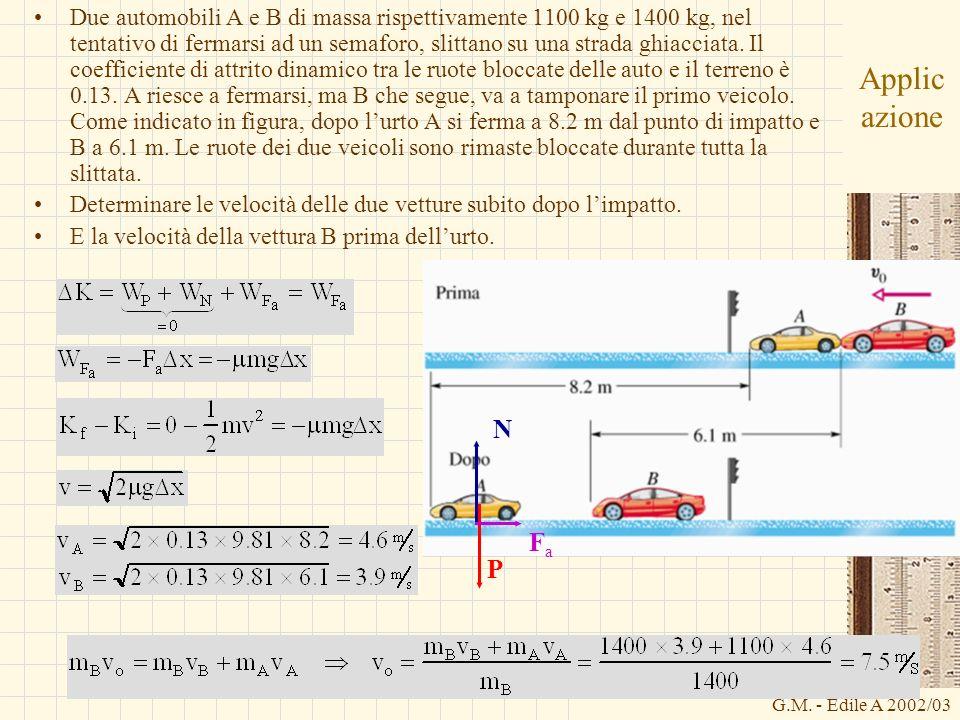 G.M. - Edile A 2002/03 Applic azione Due automobili A e B di massa rispettivamente 1100 kg e 1400 kg, nel tentativo di fermarsi ad un semaforo, slitta