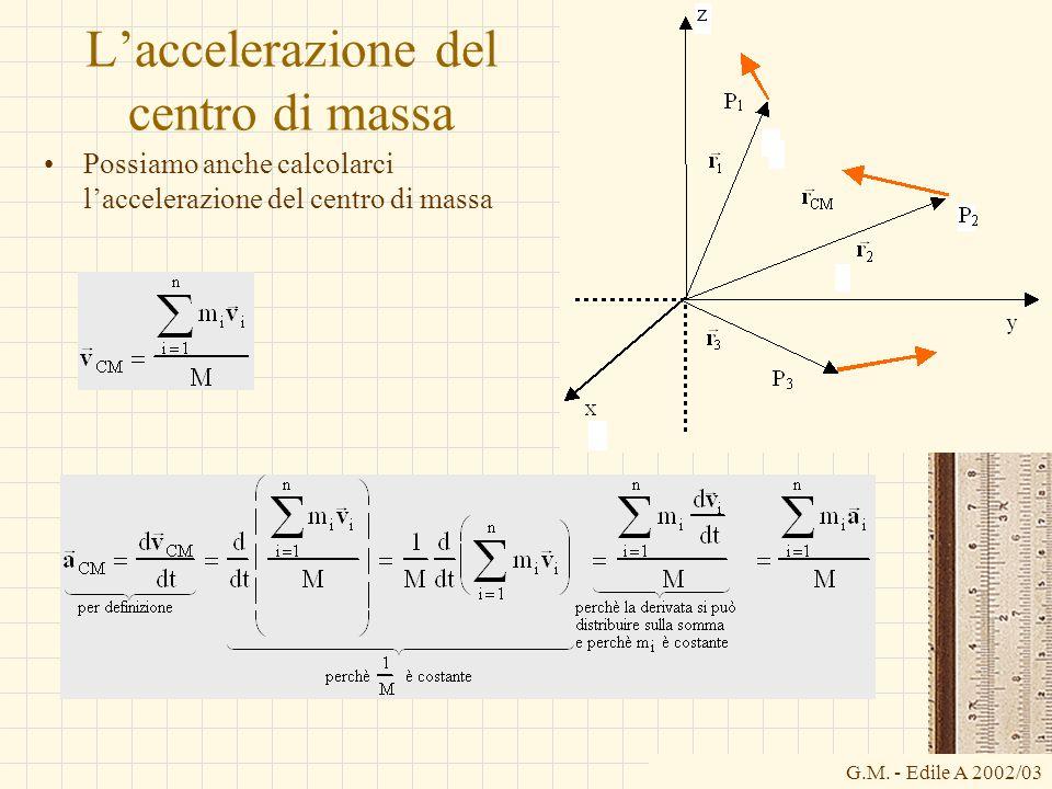 G.M. - Edile A 2002/03 Laccelerazione del centro di massa Possiamo anche calcolarci laccelerazione del centro di massa