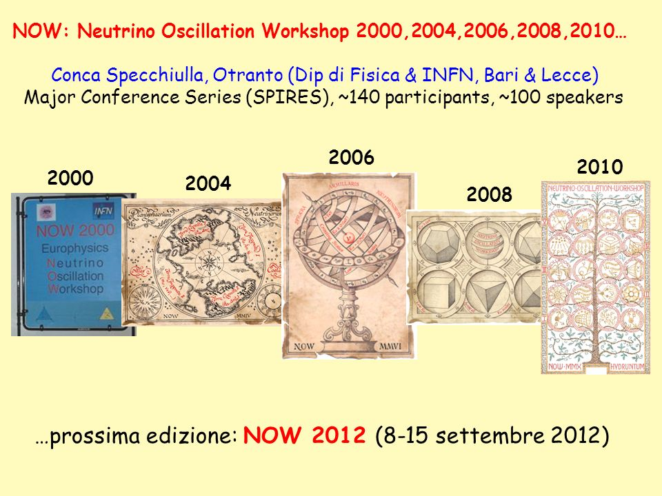 NOW: Neutrino Oscillation Workshop 2000,2004,2006,2008,2010… Conca Specchiulla, Otranto (Dip di Fisica & INFN, Bari & Lecce) Major Conference Series (