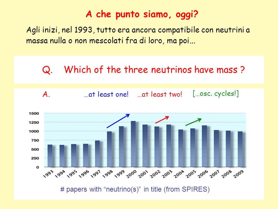 A che punto siamo, oggi? Agli inizi, nel 1993, tutto era ancora compatibile con neutrini a massa nulla o non mescolati fra di loro, ma poi … # papers