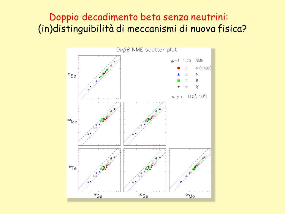 Doppio decadimento beta senza neutrini: (in)distinguibilità di meccanismi di nuova fisica?