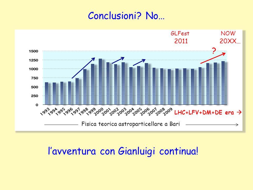 GLFest 2011 ? LHC+LFV+DM+DE era NOW 20XX… lavventura con Gianluigi continua! Conclusioni? No… Fisica teorica astroparticellare a Bari