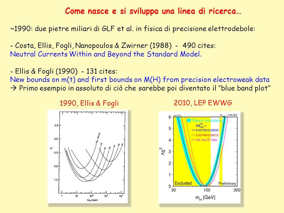Come nasce e si sviluppa una linea di ricerca… ~1990: due pietre miliari di GLF et al. in fisica di precisione elettrodebole: - Costa, Ellis, Fogli, N