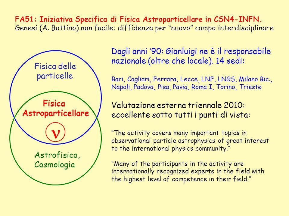 FA51: Iniziativa Specifica di Fisica Astroparticellare in CSN4-INFN. Genesi (A. Bottino) non facile: diffidenza per nuovo campo interdisciplinare Fisi