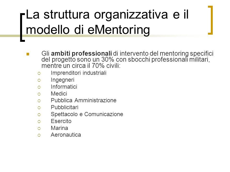La struttura organizzativa e il modello di eMentoring Gli ambiti professionali di intervento del mentoring specifici del progetto sono un 30% con sboc