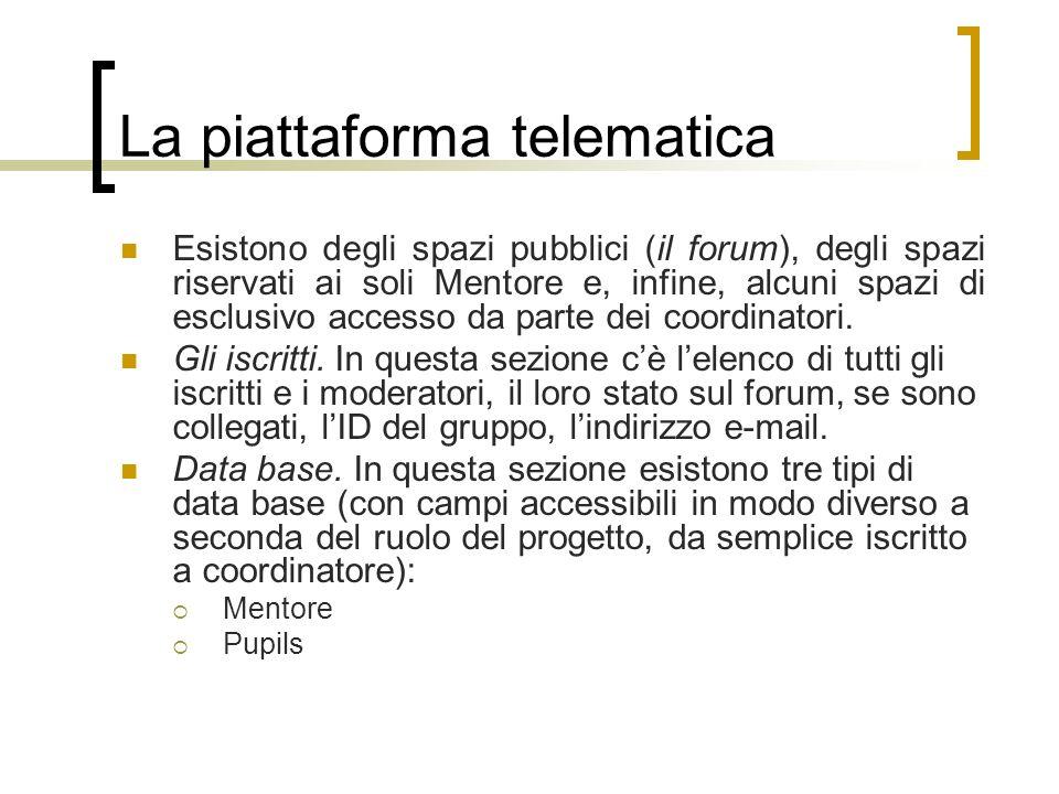 La piattaforma telematica Esistono degli spazi pubblici (il forum), degli spazi riservati ai soli Mentore e, infine, alcuni spazi di esclusivo accesso