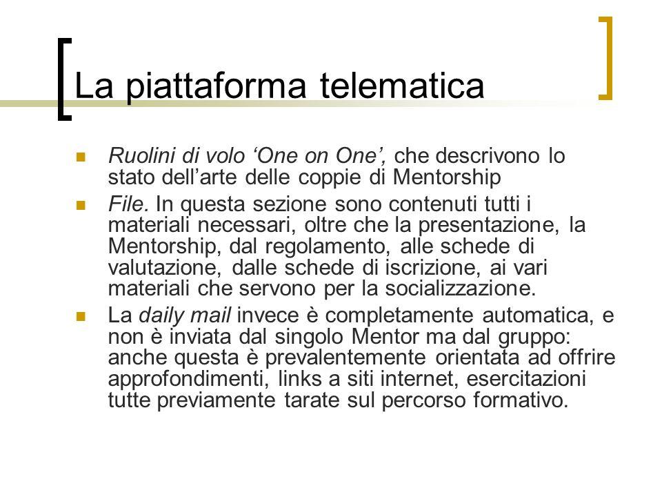 La piattaforma telematica Ruolini di volo One on One, che descrivono lo stato dellarte delle coppie di Mentorship File. In questa sezione sono contenu