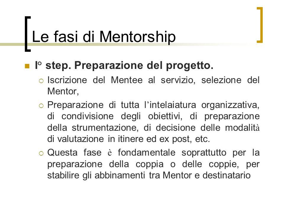 Le fasi di Mentorship I° step. Preparazione del progetto. Iscrizione del Mentee al servizio, selezione del Mentor, Preparazione di tutta l intelaiatur