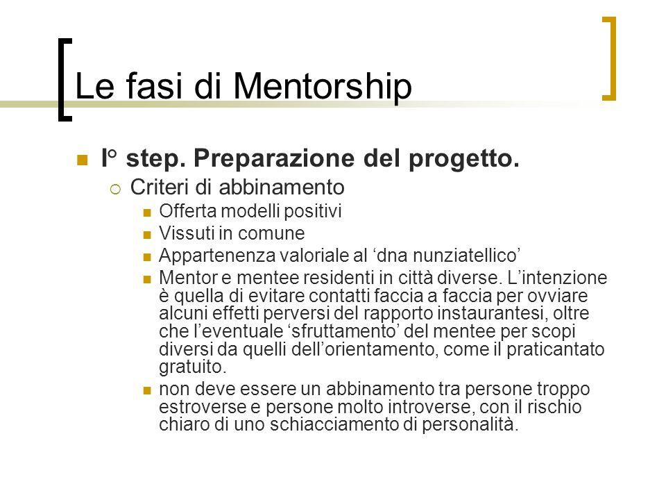 Le fasi di Mentorship I° step. Preparazione del progetto. Criteri di abbinamento Offerta modelli positivi Vissuti in comune Appartenenza valoriale al
