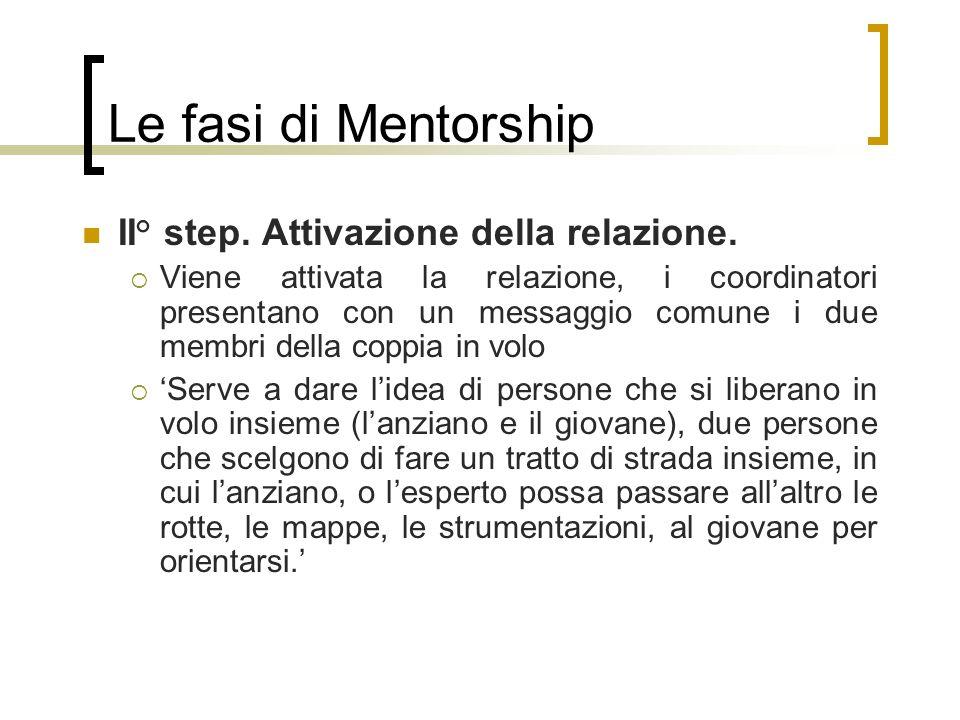 Le fasi di Mentorship II° step. Attivazione della relazione. Viene attivata la relazione, i coordinatori presentano con un messaggio comune i due memb