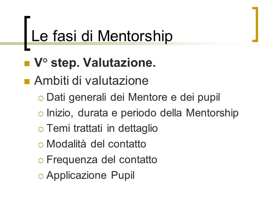 Le fasi di Mentorship V° step. Valutazione. Ambiti di valutazione Dati generali dei Mentore e dei pupil Inizio, durata e periodo della Mentorship Temi