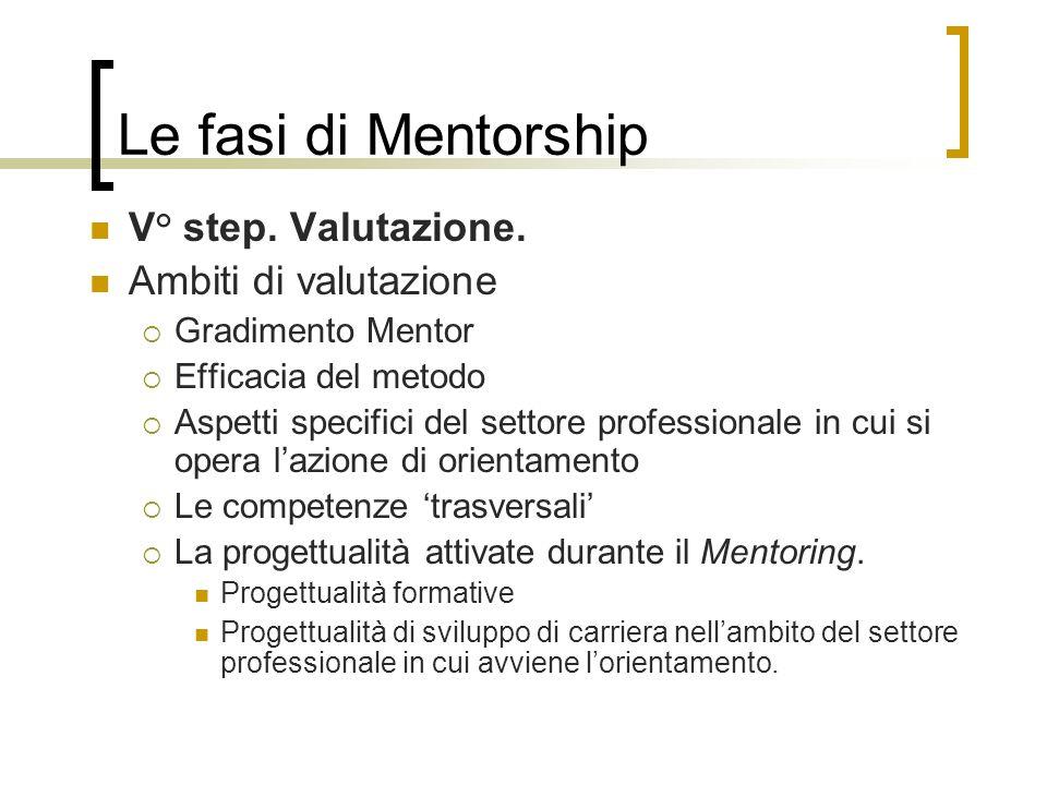 Le fasi di Mentorship V° step. Valutazione. Ambiti di valutazione Gradimento Mentor Efficacia del metodo Aspetti specifici del settore professionale i