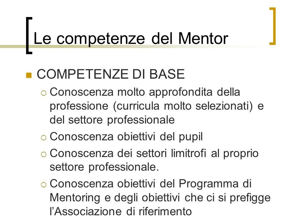 Le competenze del Mentor COMPETENZE DI BASE Conoscenza molto approfondita della professione (curricula molto selezionati) e del settore professionale