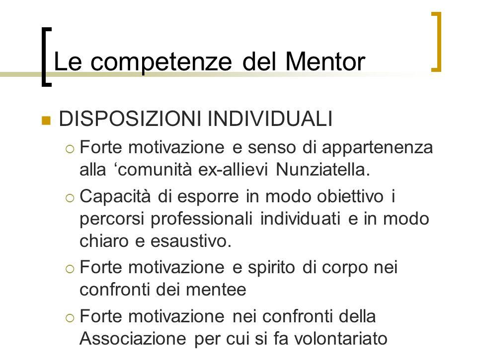 Le competenze del Mentor DISPOSIZIONI INDIVIDUALI Forte motivazione e senso di appartenenza alla comunità ex-allievi Nunziatella. Capacità di esporre