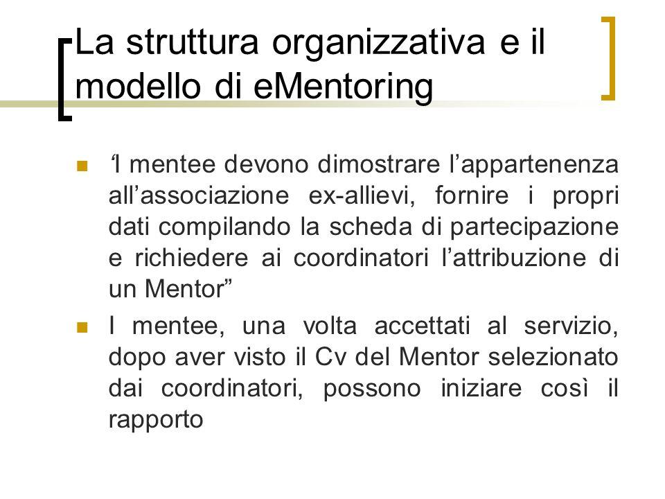 La struttura organizzativa e il modello di eMentoring I mentee devono dimostrare lappartenenza allassociazione ex-allievi, fornire i propri dati compi