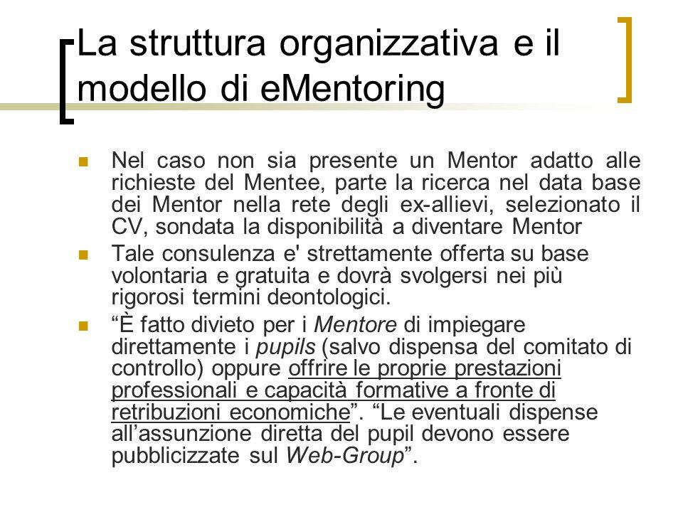La struttura organizzativa e il modello di eMentoring Nel caso non sia presente un Mentor adatto alle richieste del Mentee, parte la ricerca nel data