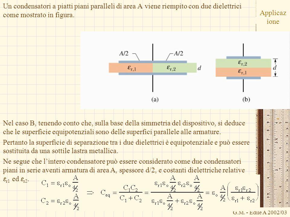 G.M. - Edile A 2002/03 Applicaz ione Un condensatori a piatti piani paralleli di area A viene riempito con due dielettrici come mostrato in figura. Ne