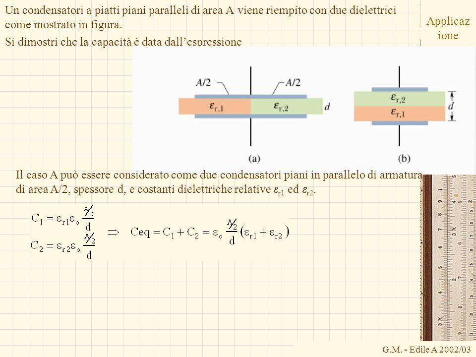 Applicaz ione Un condensatori a piatti piani paralleli di area A viene riempito con due dielettrici come mostrato in figura.
