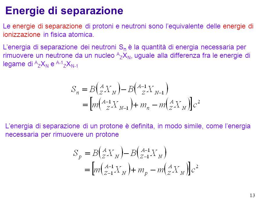 12 Energia di legame nucleare Lenergia di legame B di un nucleo è la differenza di energia di massa fra i suoi Z protoni e N neutroni liberi e un nucl