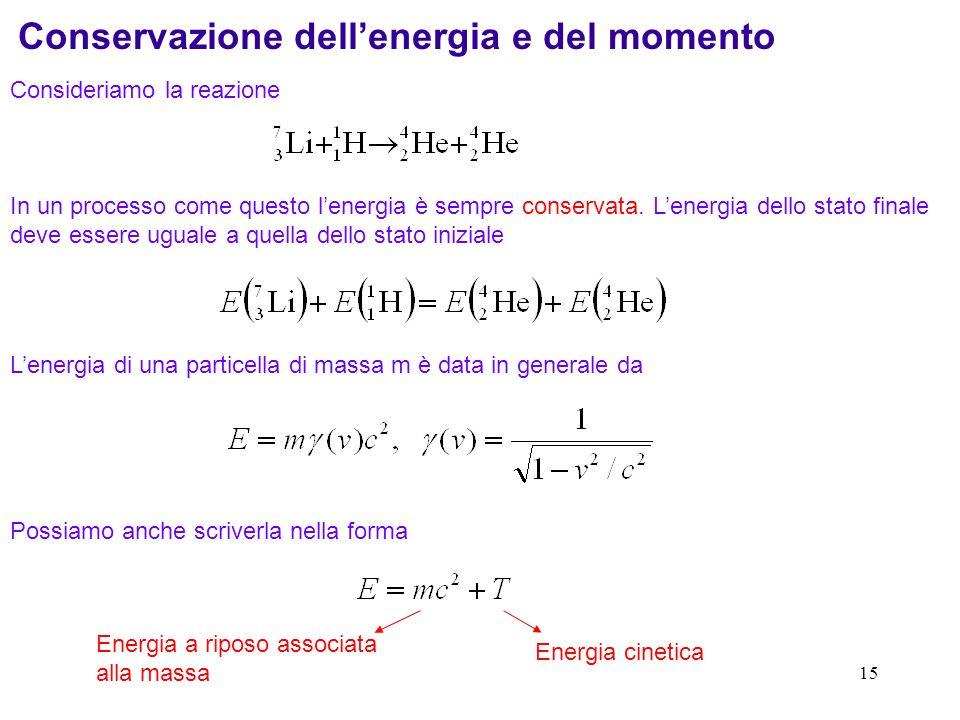 14 Linea rossa misure sperimentali linea nera formula semi-empirica energia di legame per particella nucleare (nucleone) in MeV Numero di Massa A La m