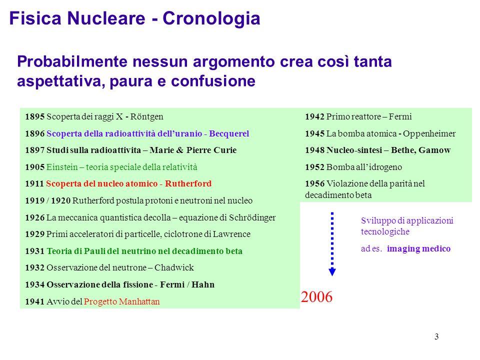 2 Riveste un ruolo importante nella nostra vita Fissione nucleare : generazione di energia centrali/armi Fusione nucleare : Sostiene (quasi) tutta la