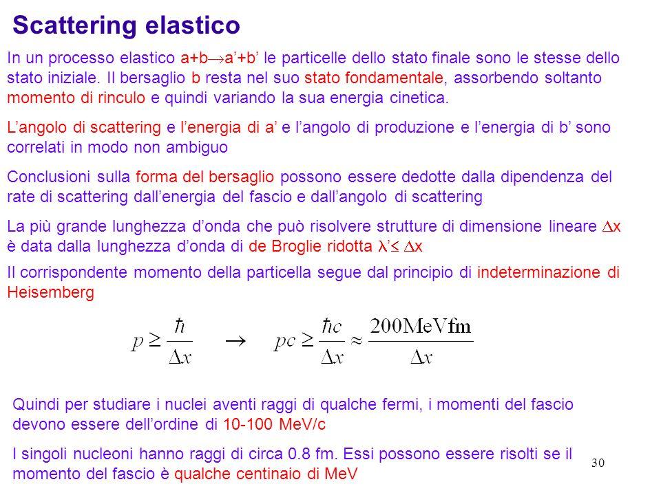 29 Se il rivelatore può determinare lenergia E delle particelle scatterate, si può misurare la doppia sezione durto differenziale Sezione durto differ
