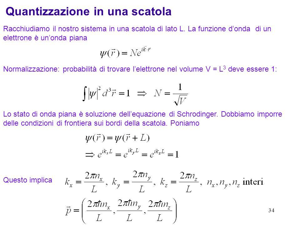 33 Calcoliamo d /d usando lapprossimazione di Born in cui lo stato iniziale e finale sono considerati onde piane e si trascura il rinculo nucleare. De