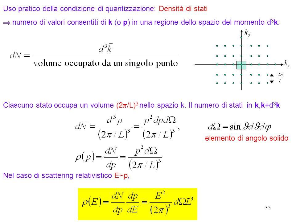 34 Racchiudiamo il nostro sistema in una scatola di lato L. La funzione donda di un elettrone è unonda piana Lo stato di onda piana è soluzione delleq