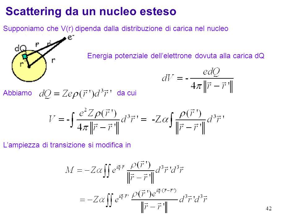 41 dN/dcos (unità arbitrarie) cos 0.50.01.0-0.5 10 -1 1 10 1 10 2 10 3 10 4 10 5 Sezione durto Mott Sezione durto Rutherford I dati dello scattering e