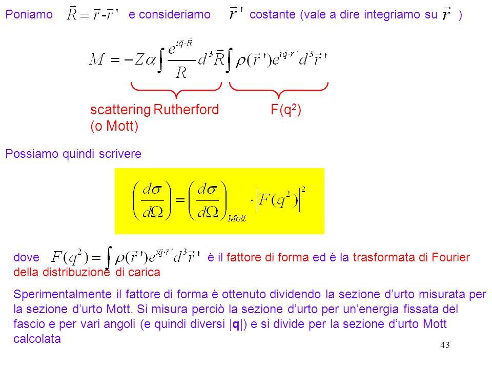 42 Supponiamo che V(r) dipenda dalla distribuzione di carica nel nucleo Scattering da un nucleo esteso Energia potenziale dellelettrone dovuta alla ca