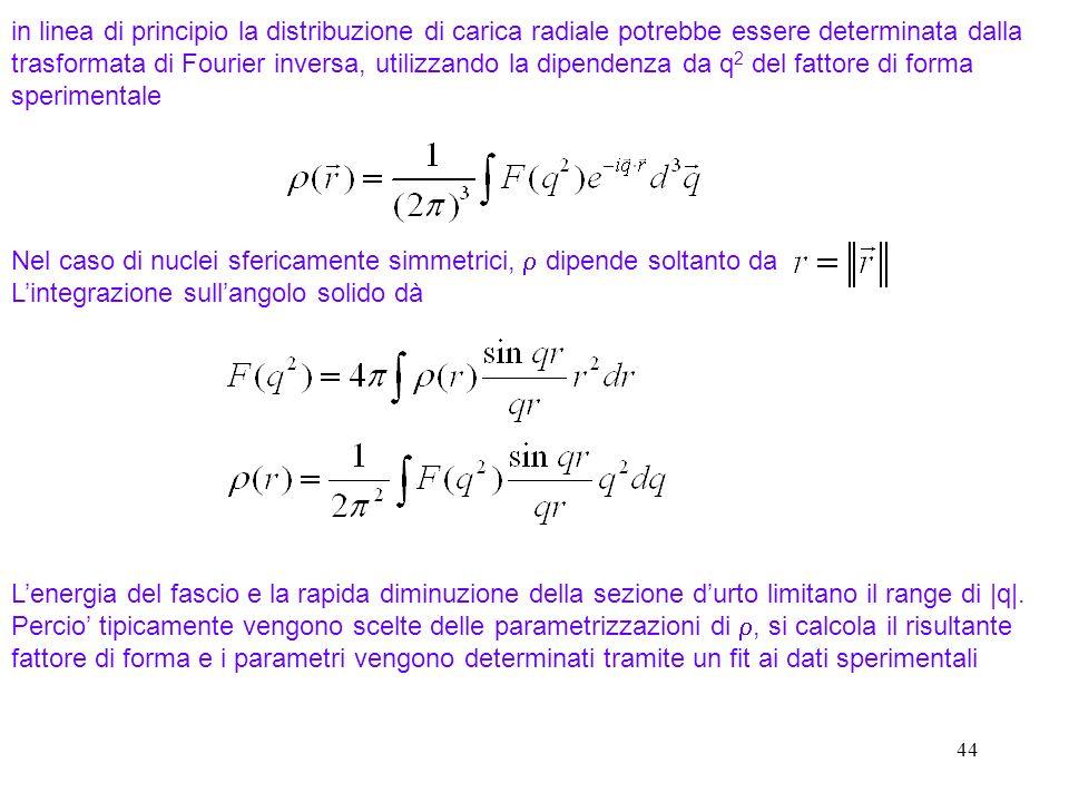 43 Possiamo quindi scrivere Poniamo e consideriamo costante (vale a dire integriamo su ) dove è il fattore di forma ed è la trasformata di Fourier del