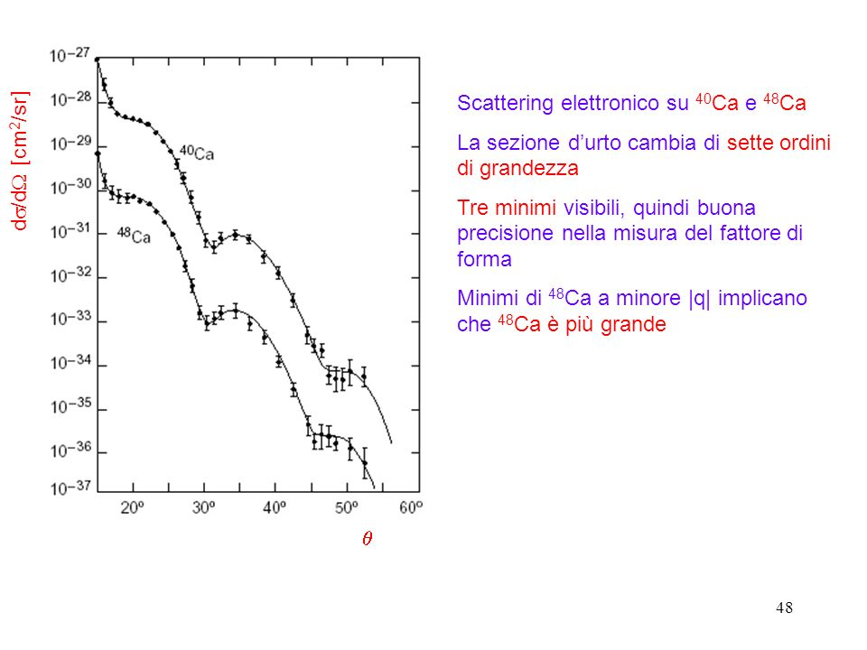 47 Lo scattering da parte di un oggetto con una superficie ben definita generalmente produce ben definiti massimi e minimi di diffrazione Nel caso di