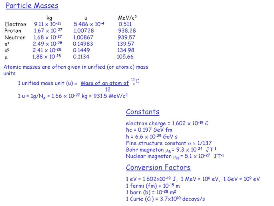 25 Dimensioni dei nuclei Livello fondamentale Stati eccitati ( eV) Stati eccitati ( M eV) Livello fondamentale Stati eccitati ( G eV)